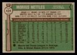1976 Topps #434  Morris Nettles  Back Thumbnail