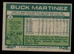 1977 Topps #46  Buck Martinez  Back Thumbnail