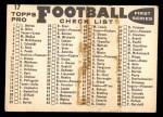 1959 Topps #17   Colts Team Checklist Back Thumbnail