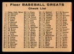 1961 Fleer #1   -  Frank Home Run Baker / Ty Cobb / Zach Wheat Checklist Back Thumbnail