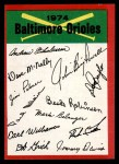 1974 Topps Red Team Checklist   Orioles Team Checklist Front Thumbnail