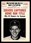 1961 Nu-Card Scoops #423   -   Roy Sievers  Sievers Captures Home Run Title Front Thumbnail