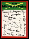 1974 Topps Red Team Checklist   Twins Team Checklist Front Thumbnail