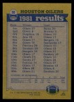 1982 Topps #92   Oilers Leaders Back Thumbnail