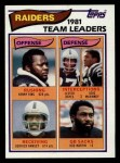 1982 Topps #185   Raiders Leaders Front Thumbnail