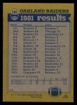 1982 Topps #185   Raiders Leaders Back Thumbnail