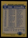 1982 Topps #125   Dolphins Leaders Back Thumbnail