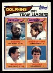 1982 Topps #125   Dolphins Leaders Front Thumbnail