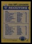 1982 Topps #258   -  Kellen Winslow / Dwight Clark Receiving Leaders Back Thumbnail