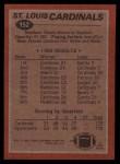 1983 Topps #152   Cardinals Leaders Back Thumbnail