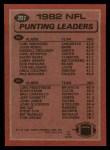 1983 Topps #207   -  Carl Birdsong / Luke Prestridge Punting Leaders Back Thumbnail