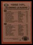 1983 Topps #205   -  Wendell Tyler / Marcus Allen Scoring Leaders Back Thumbnail