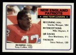 1983 Topps #324   Patriots Leaders Front Thumbnail