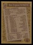 1986 Topps #29   Patriots Leaders Back Thumbnail