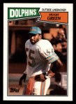 1987 Topps #243  Hugh Green  Front Thumbnail