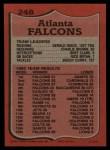 1987 Topps #248   Falcons Leaders Back Thumbnail