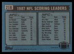 1988 Topps #218   -  Jerry Rice / Jim Breech Scoring Leaders Back Thumbnail