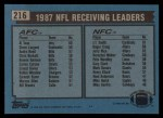 1988 Topps #216   -  Al Toon / J.T. Smith Receiving Leaders Back Thumbnail