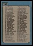 1988 Topps #394   Checklist 1-132 Back Thumbnail