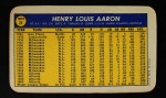 1970 Topps Super #24  Hank Aaron  Back Thumbnail