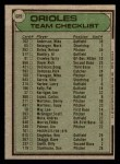 1979 Topps #689   -  Earl Weaver Orioles Team Checklist Back Thumbnail