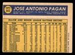 1970 Topps #643  Jose Pagan  Back Thumbnail