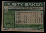 1977 Topps #146  Dusty Baker  Back Thumbnail