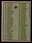 1979 Topps #121   Checklist 1 Back Thumbnail
