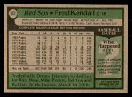 1979 Topps #83  Fred Kendall  Back Thumbnail