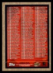 1996 Topps #439   Checklist 1 of 2 Back Thumbnail