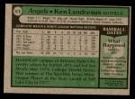 1979 Topps #619  Ken Landreaux  Back Thumbnail