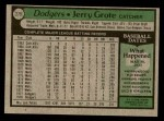 1979 Topps #279  Jerry Grote  Back Thumbnail