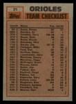1983 Topps #21   -  Eddie Murray / Jim Palmer Orioles Leaders Back Thumbnail