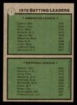 1979 Topps #1   -  Rod Carew / Dave Parker Batting Leaders   Back Thumbnail