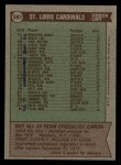 1976 Topps #581   -  Red Schoendienst Cardinals Team Checklist Back Thumbnail