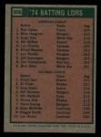 1975 Topps Mini #306   -  Rod Carew / Ralph Garr Batting Leaders Back Thumbnail
