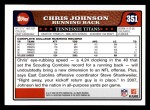 2008 Topps #351  Chris Johnson  Back Thumbnail