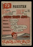 1956 Topps Flags of the World #72   Pakistan Back Thumbnail
