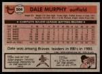 1981 Topps #504  Dale Murphy  Back Thumbnail