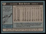 1980 Topps #621  Bobby Grich  Back Thumbnail