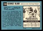 1964 Topps #156  George Blair  Back Thumbnail
