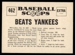 1961 Nu-Card Scoops #462   -   Hank Aaron  Aaron's Bat Beats Yankees in Series Back Thumbnail