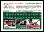 1954 Topps Archives #52  Vic Power  Back Thumbnail
