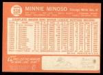 1964 Topps #538  Minnie Minoso  Back Thumbnail