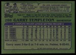 1982 Topps #288  Garry Templeton  Back Thumbnail