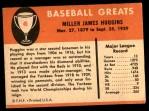 1961 Fleer #46  Miller Huggins  Back Thumbnail