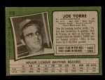 1971 Topps #370  Joe Torre  Back Thumbnail