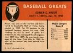 1961 Fleer #4  Cap Anson  Back Thumbnail