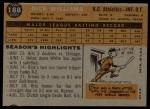 1960 Topps #188  Dick Williams  Back Thumbnail
