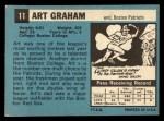1964 Topps #11  Art Graham  Back Thumbnail